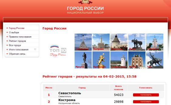 голосование лучший город россии 2015 купании